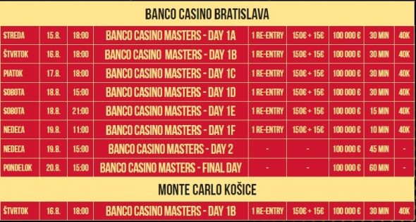 Banco Casino Masters - srpen 2018 - program